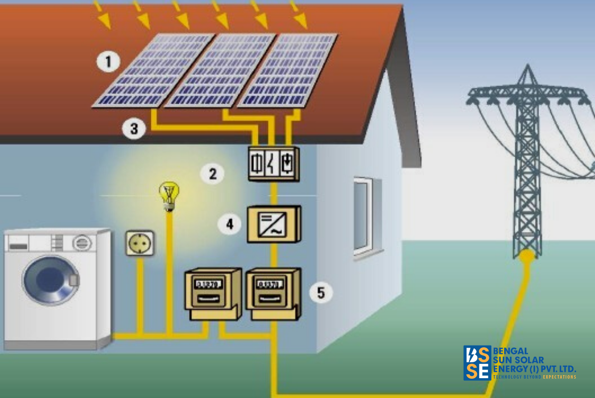 What is the difference between Off-Grid and On-Grid Solar Energy?