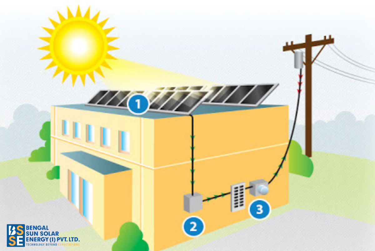 What is the functionality of solar panels and how do they work?